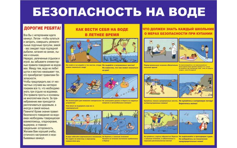0410 Безопасность на воде