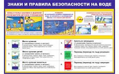 0412 Знаки и правила безопасности на воде