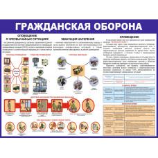 0201 Гражданская оборона