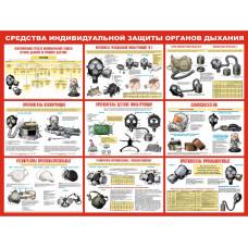 0204 Средства индивидуальной защиты органов дыхания