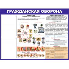0205 Гражданская оборона