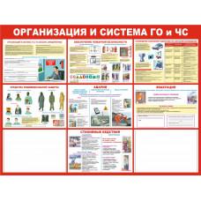 0207 Организация и система ГО и ЧС