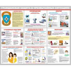 0208 Гражданская защита в чрезвычайных ситуациях