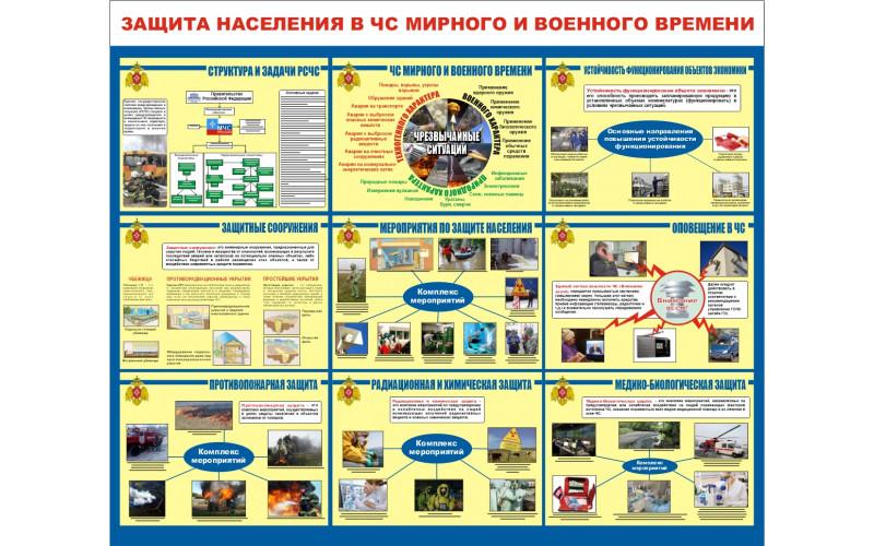 0210 Защита населения в ЧС мирного и военного времени