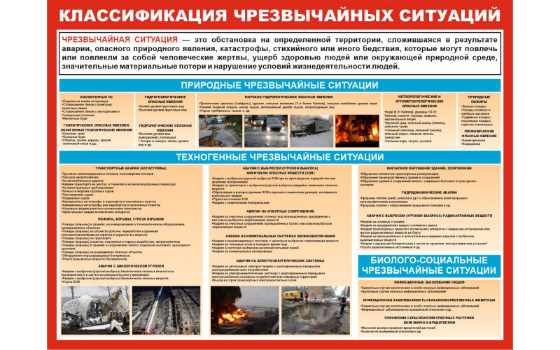 0215 Классификация чрезвычайных ситуаций
