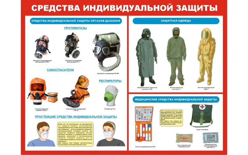 0217 Средства индивидуальной защиты