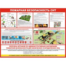 0119 Пожарная безопасность СНТ