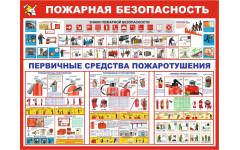 0101 Пожарная безопасность