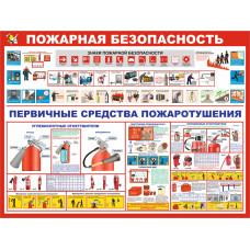 0102 Пожарная безопасность