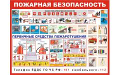 0103 Пожарная безопасность