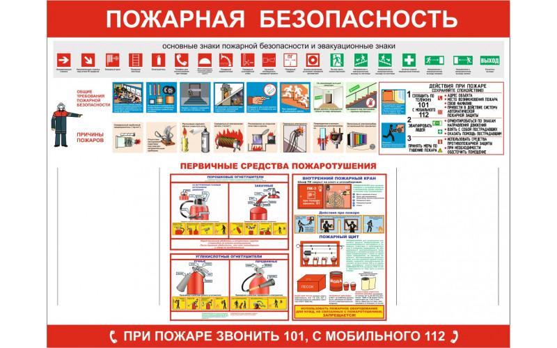 0104 Пожарная безопасность