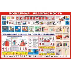0107 Пожарная безопасность