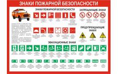 0112 Знаки пожарной безопасности