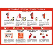 0114 Первичные средства пожаротушения