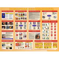 0121 Пожарная безопасность