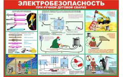 0601 Электробезопасность при ручной дуговой сварке