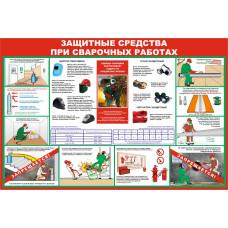 0604 защитные средства при сварочных работах