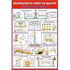0902 Безопасность работ на высоте. Средства ограждения