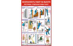 0904 Безопасность работ на высоте. Лестницы, отдельные виды работ