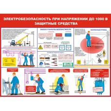 1105 Электробезопасность при напряжении до 1000 в. Защитные средства